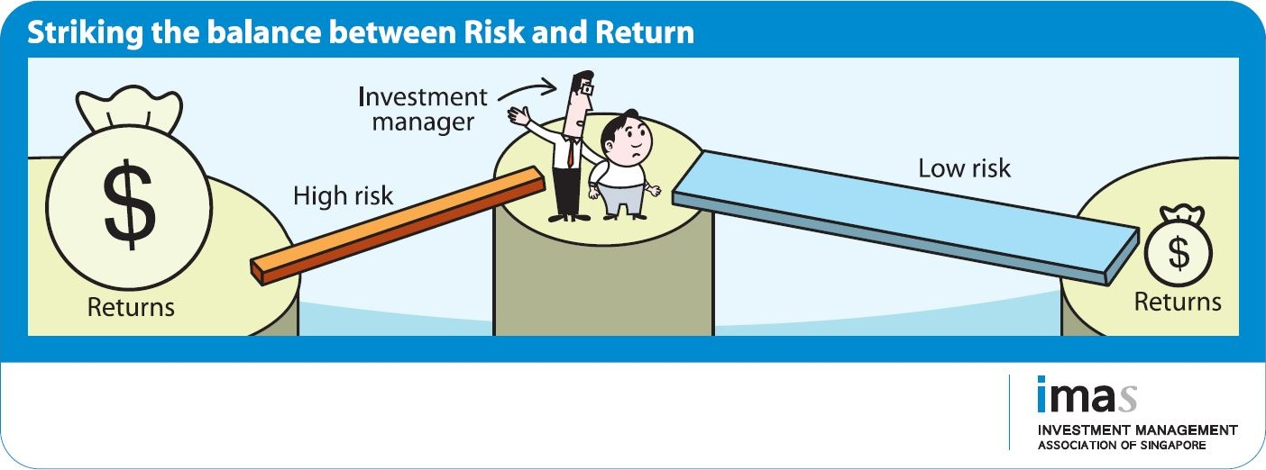 the relationship between systematic risk and Systematic risk and systemic risk both affect the financial well being of an industry or an entire market and must be watched out for by potential investors of the two forms of risk, systemic risk poses less damage since systemic risk can be avoided or reduced through investing in a well diversified portfolio.